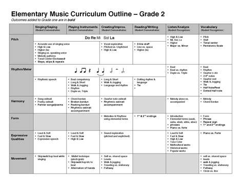 2nd grade curriculum outline grade 2 s s grid music teachers rock pinterest