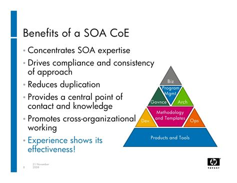 successfully establishing  soa center  excellence