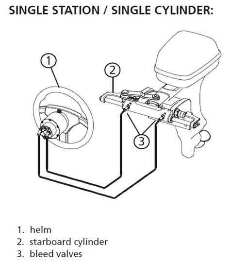 Boat Hydraulic Steering Stops by Selection Of Steering System