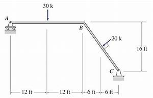 Draw The Shear  Bending Moment  And Axial Force Diagrams
