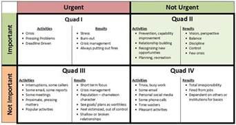 Investor Term Sheet Template Are You A Quadrant 1 Or Quadrant 2 Investor Prudent Bob