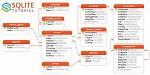 Database Diagram Maker Free