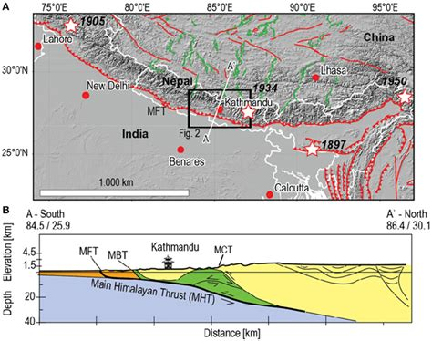 The 2015 Gorkha Earthquake Investigated From