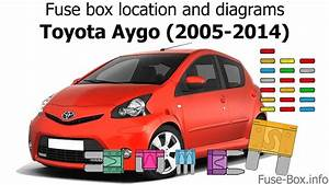 Fuse Box Location And Diagrams  Toyota Aygo  2005
