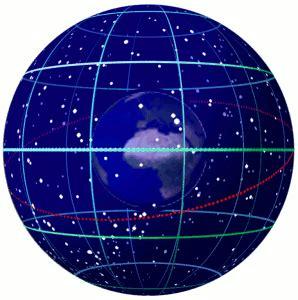 Celestial Sphere Wikipedia