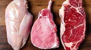 Top 20 Meat Sources That Provide The Most Protein