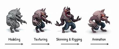 3d Animation Ui Modeling Immersion Zgames 2d