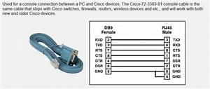 How To Test Reverse Telnet - Airlink Faq