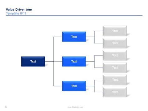Value Tree Template by 1000 Images About Value Driver Tree Templates In