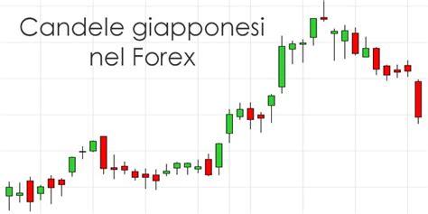 Candele Giapponesi Forex by L Utilit 224 Grafico A Candele Giapponesi Nel Forex