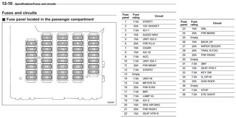 2003 Subaru Forester Fuse Box Diagram by 2009 Subaru Outback Fuse Box Diagram Wiring Library