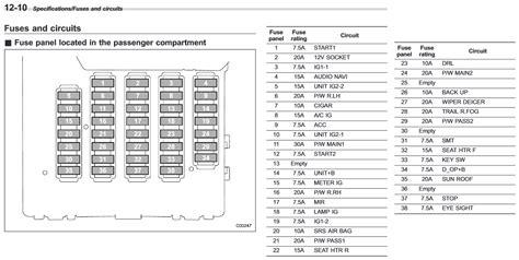 Subaru Fuse Box Diagram 2005 by 2009 Subaru Outback Fuse Box Diagram Wiring Library