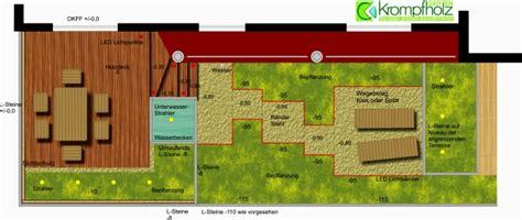 Schmale Gärten Gestalten by Kleiner Schmaler Garten Bilder Und Beispiele Zur