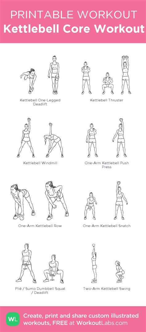 workout printable kettlebell core workouts workoutlabs abs exercises kettle dumbbell leg routine bell fitness fat body exercise butt plan kettlebells