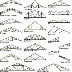 Free 10 x12 shed plans 24x24 frame ~ Nomis