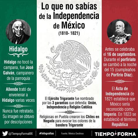 Un Resumen De La Independencia De Mexico by Lo Que No Sabias De La Independencia De M 233 Xico