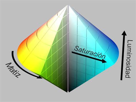 modelo de color hsl wikipedia la enciclopedia libre