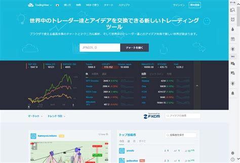tradingview pro fx