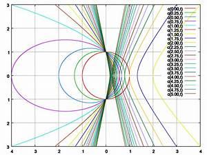 Exzentrizität Berechnen : 2 k rper problem ~ Themetempest.com Abrechnung
