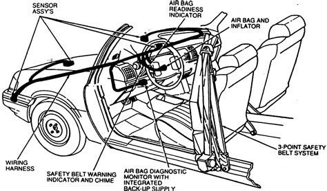 Chevrolet Malibu Pcm Diagram Wiring