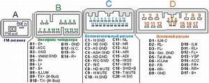 Alpine Wiring Harness Diagram Somurich Com
