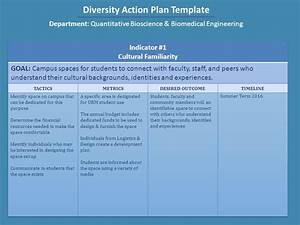 diversity why it matters ppt video online download With diversity action plan template