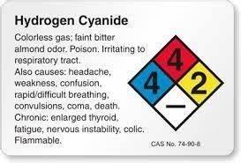 What is hydrogen cyanide? - Quora