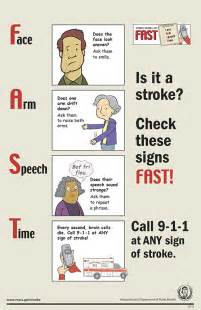 Stroke Heroes Act Fast
