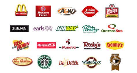 fast food logos quiz