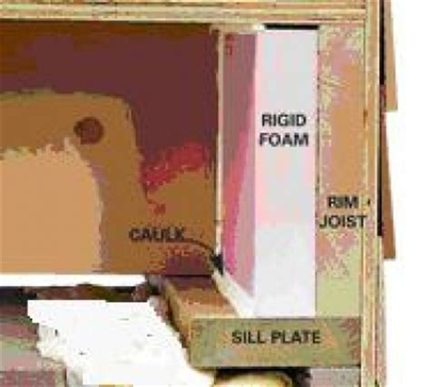 Ceiling Box Cover Plate by How To Insulate Basement Rim Joists