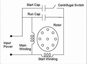 Single Phase Motor Capacitor Start Capacitor Run Wiring