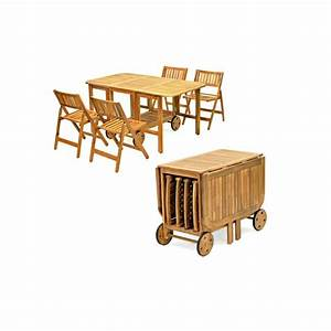 Mobili da giardino salvaspazio mobilia la tua casa for Tavolo e sedie da giardino offerte