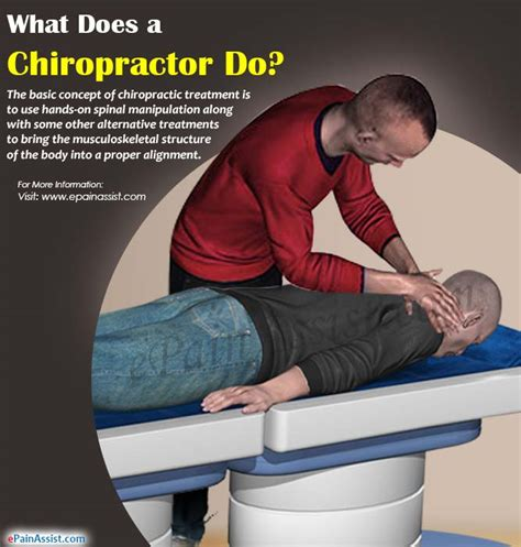 What Does by What Does A Chiropractor Do