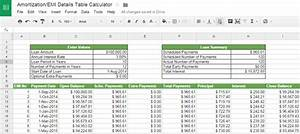 Mortgage Amortization Excel Mortgage Loan Amortization Or Emi Schedule Breakup Using