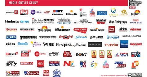 Media Companies India | Media Ownership Monitor