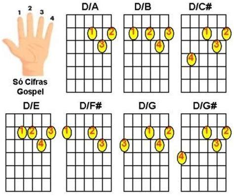 si e de massada dicioná de acordes só cifras gospel violão ré d