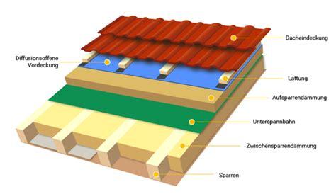 Flachdachaufbau Und Dachisolierung die beste dachd 228 mmung darauf kommt es bei der