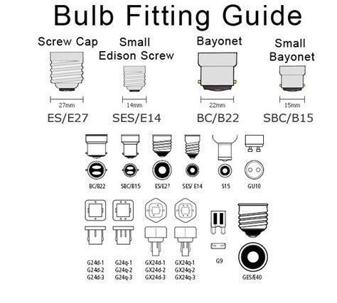 light bulb socket types lamp bulb cap fitting guide ideal lighting