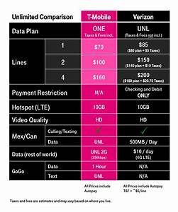 Verizon business plan price Verizon Wireless brings back
