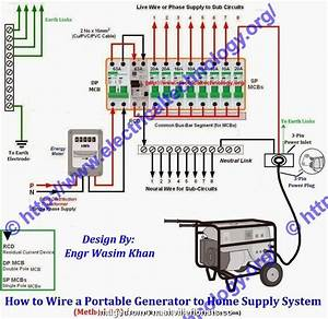 20 Creative Electrical Wiring Home Generator Hook Up