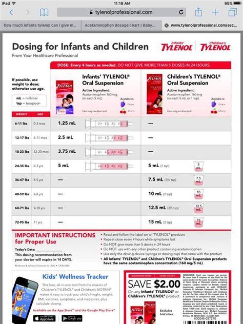 Baby Tylenol The 25 Best Baby Tylenol Dosage Ideas On Pinterest