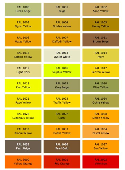 color code for gold color code best buy container