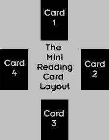 1000+ images about Tarot Card Readings I Offer on