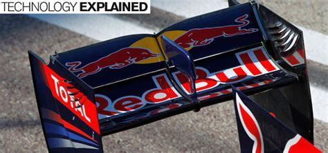 The Drag Reduction System Explained
