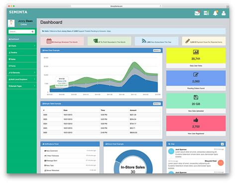 bootstrap admin dashboard themes  talkelement