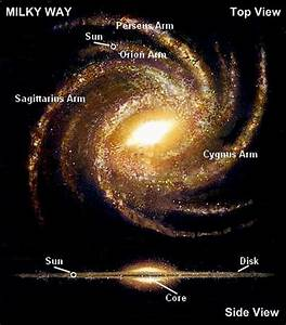 Milky Way Galaxy Pictures 2012 - Pics about space