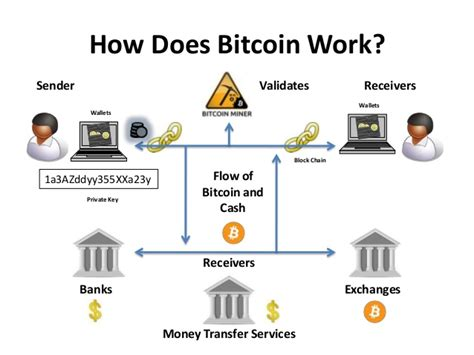 How to add funds to a bitcoin wallet. Ripple vs Ethereum vs Bitcoin