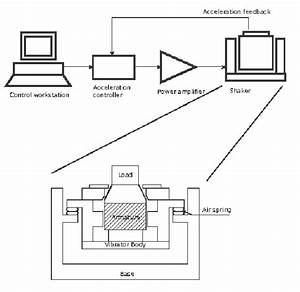 Block Diagram Of Cd Player Test Configuration