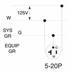 nema phase diagram time phase diagram wiring diagram odicis With 50 amp welder wiring 4 wire to three as well as 220 volt 3 phase motor