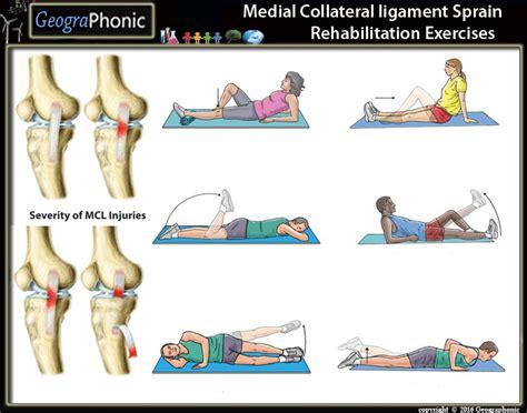 medial collateral ligament sprain injury purposegames